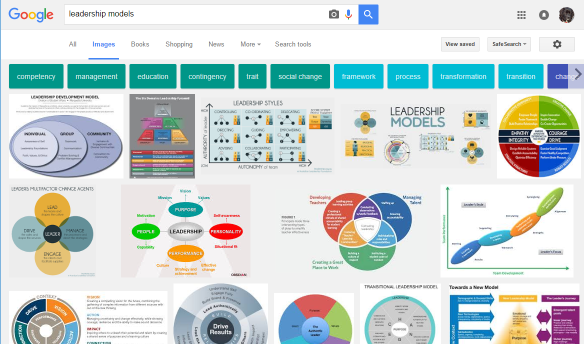 Google leadership models