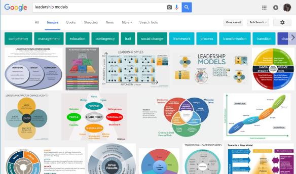 Google leadership models